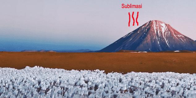 sublimasi